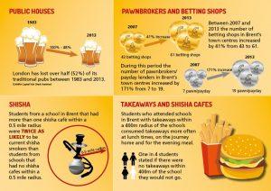 infographic-brent-management-development-plan